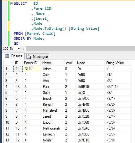 Adding a leaf node using a hierarchyid data type in SQL Server - Step3