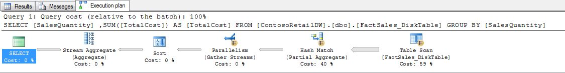 Inmemory Table - SQL Server 2014 new feature part 1 - Step3