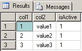 INSTEAD Of triggers in SQL Server